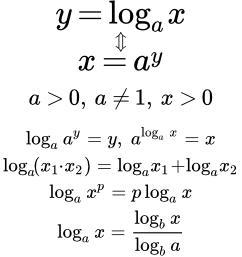 Предел от произведения натуральных логарифмов