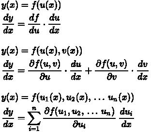Производная сложной функции решение задач с переменный ток примеры решения задач