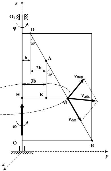 Решение задач на относительную скорость оптовая торговля задачи с решением